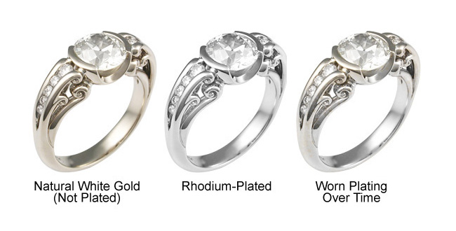 Rhodium Plating your white gold ring